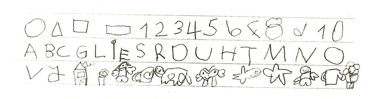 Buchstabenprojekt In Kleingruppenarbeit Ihvo
